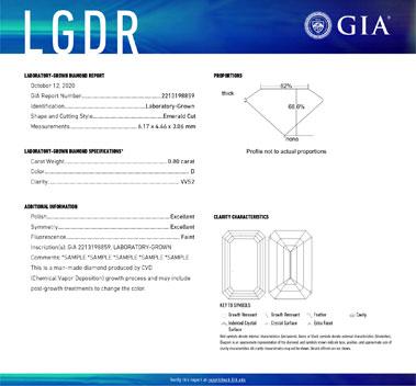 Sample GIA Report for Lab Grown Diamonds